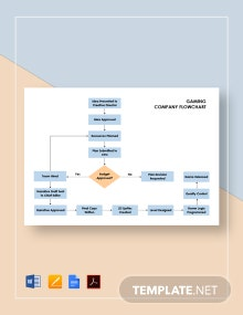 Gaming Company Flowchart Template
