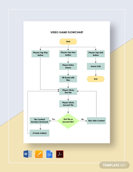 Video Game Flowchart Template