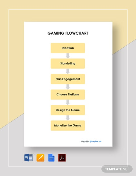 Free Sample Gaming Flowchart Template