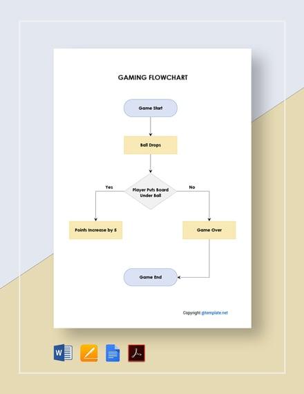 Simple Gaming Flowchart