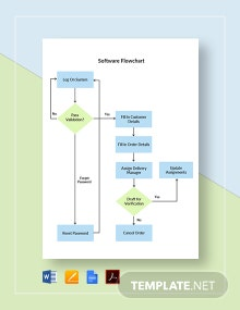 Software Flowchart Template