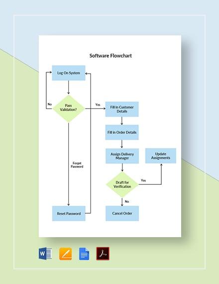 Software Flowchart Template