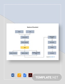 Free Sample Business Flowchart Template