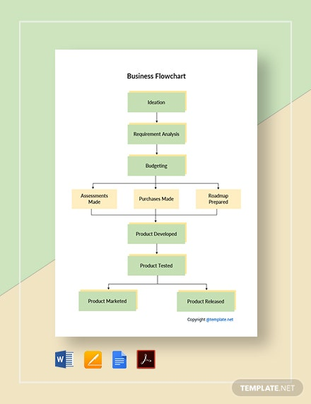 Free Simple Business Flowchart Template