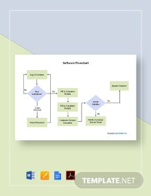 Sample Software Flowchart Template