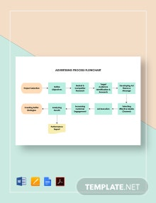 Advertising Process Flowchart Template