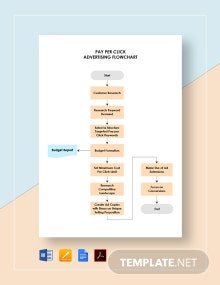 Pay Per Click Advertising Flowchart Template