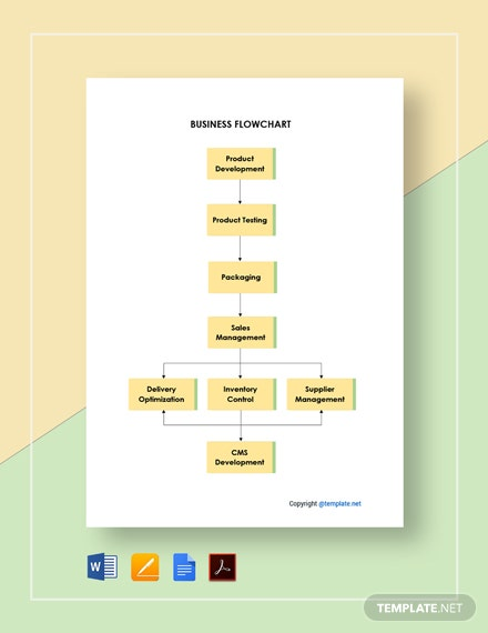 Free Example Business Flowchart Template