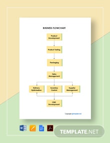 Example Business Flowchart Template