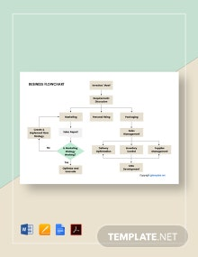 Free Basic Business Flowchart Template