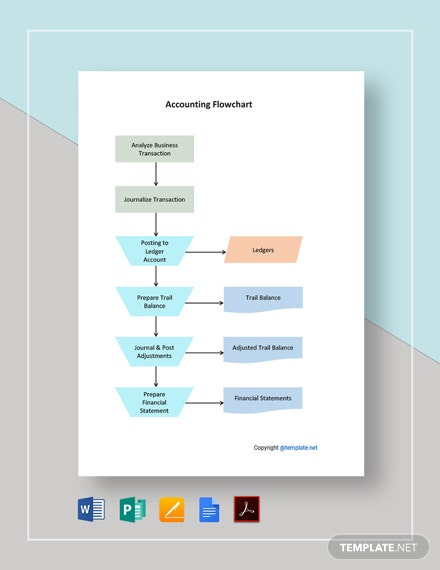 Free Simple Accounting Flowchart Template