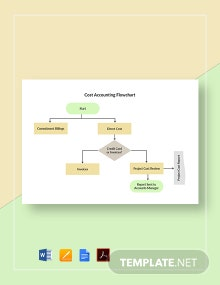 Cost Accounting Flowchart Template