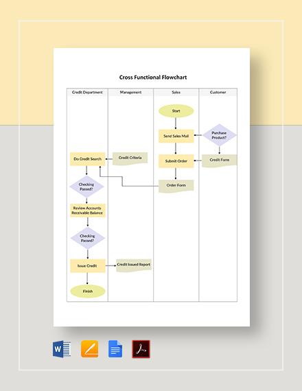 Cross Functional Flowchart Template