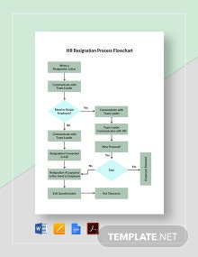 HR Resignation Process Flowchart Template