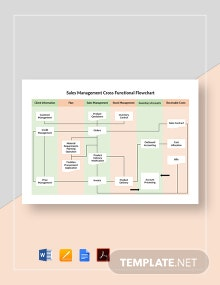 Sales Management Cross Functional Flowchart Template