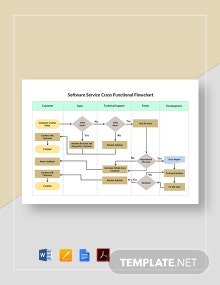 Software Service Cross Functional Flowchart Template