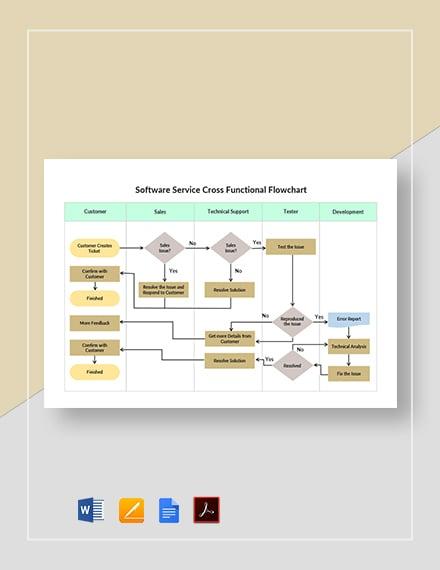 Software Service Cross Functional Flowchart Template
