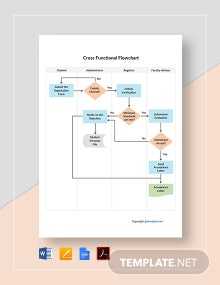 Sample Cross Functional Flowchart Template