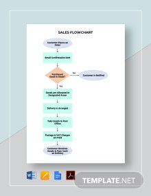 Sales Flowchart Template