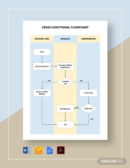 Cross Functional Flowchart Template Excel from images.template.net