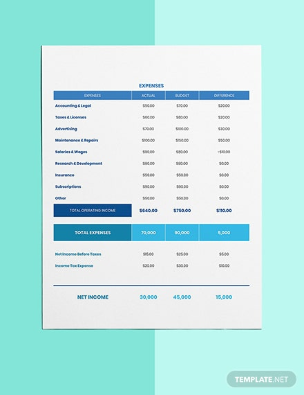 Construction Company Budget Template Format