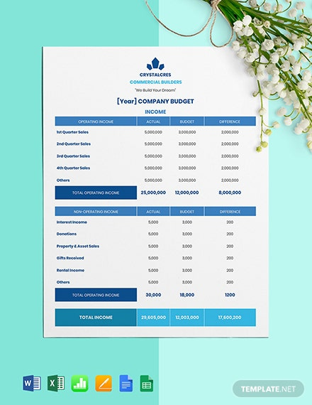 Construction Company Budget Template
