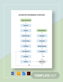 Automotive Engineering Flowchart Template