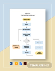 Chemical Engineering Flowchart Template