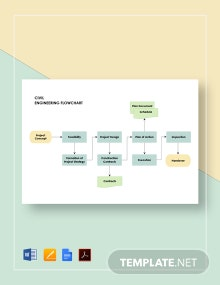 Civil Engineering Flowchart Template