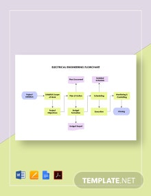 Electrical Engineering Flowchart Template