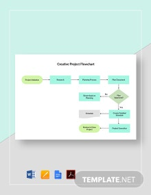 Creative Project Flowchart Template