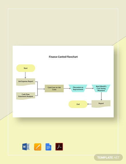 Finance Control Flowchart Template