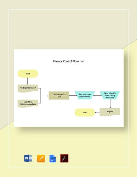 Finance Control Flowchart Template