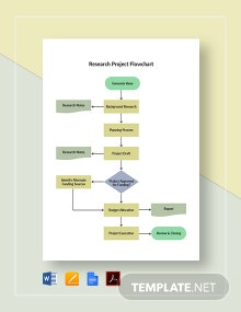 Research Project Flowchart Template