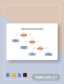 Project Communication Flowchart Template