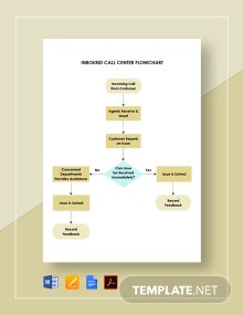 Inbound Call Center Flowchart Template