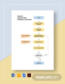 Product Launch Event Planning Flowchart Template