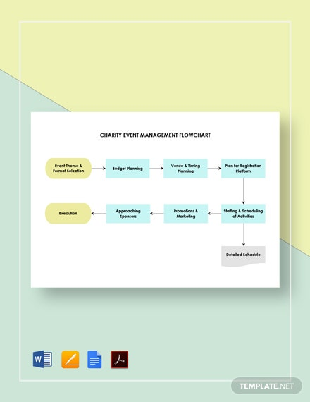 Charity Event Management Flowchart Template