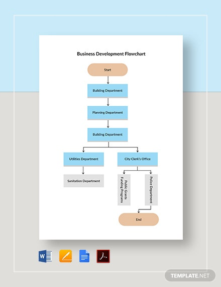 Business Development Flowchart Template