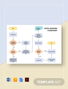 Hotel Booking Flowchart Template