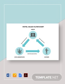 Hotel Sales Flowchart Template