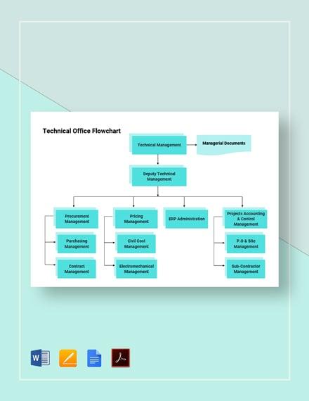 Technical Office Flowchart Template