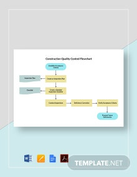 Construction Quality Control Flowchart Template