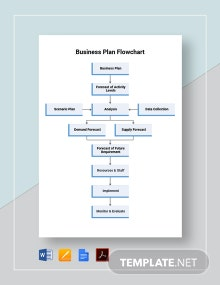Business Plan Flowchart Template