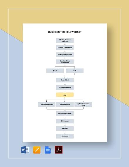 Business Tech Flowchart Template