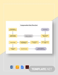Compensation Data Flowchart Template