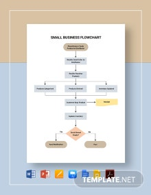 Small Business Flowchart Template