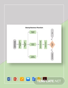 Startup Business Flowchart Template