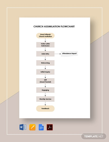 Church Assimilation Flowchart Template