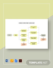 Church Structure Flowchart Template